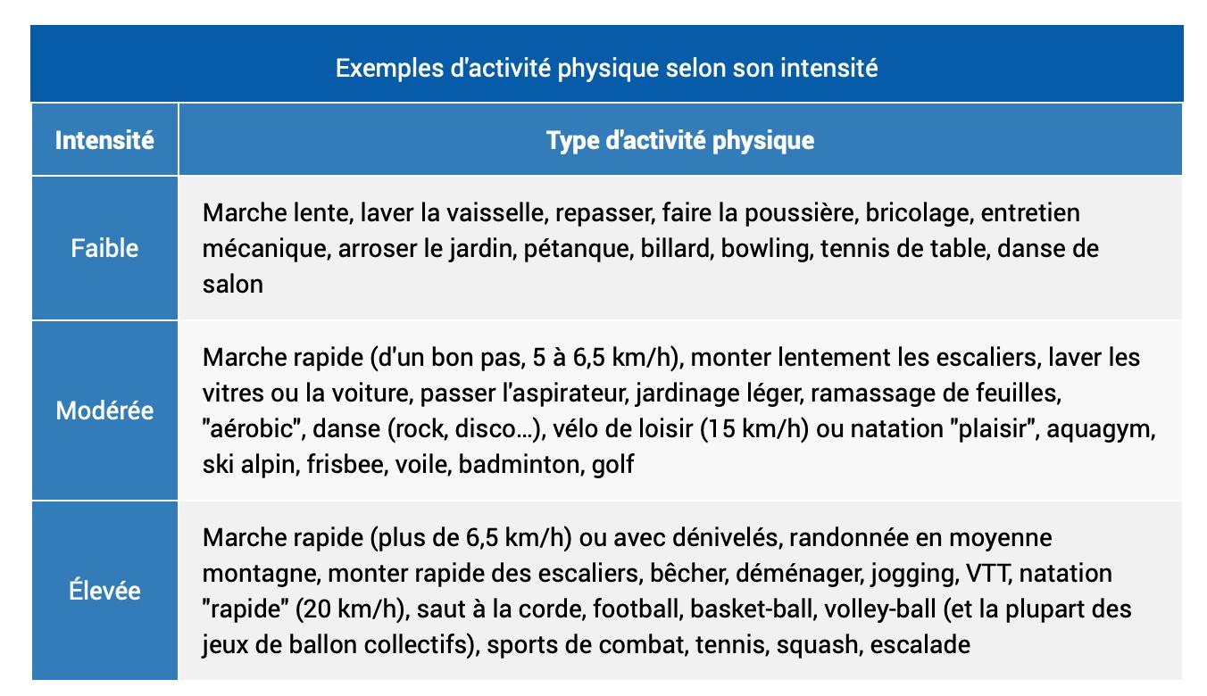 dis-mobilite-active2